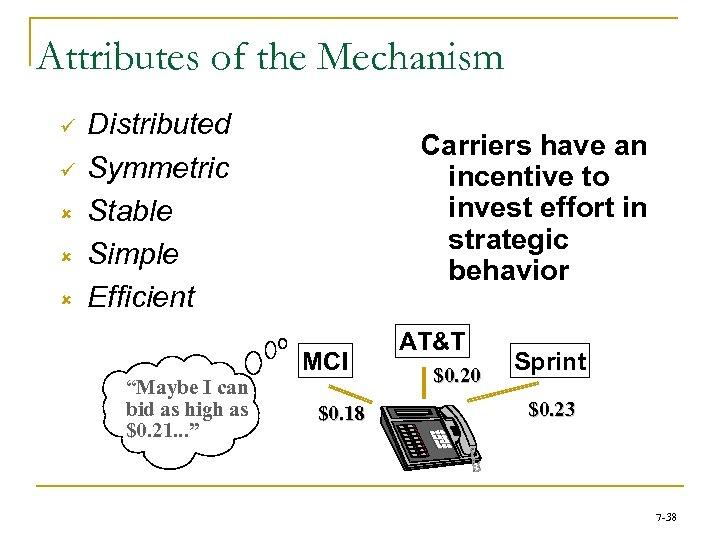 Attributes of the Mechanism ü ü û û û Distributed Symmetric Stable Simple Efficient