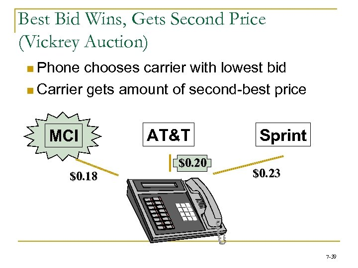 Best Bid Wins, Gets Second Price (Vickrey Auction) n Phone chooses carrier with lowest