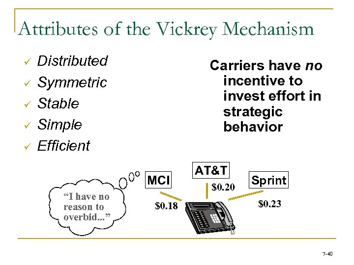 Attributes of the Vickrey Mechanism ü ü ü Distributed Symmetric Stable Simple Efficient Carriers