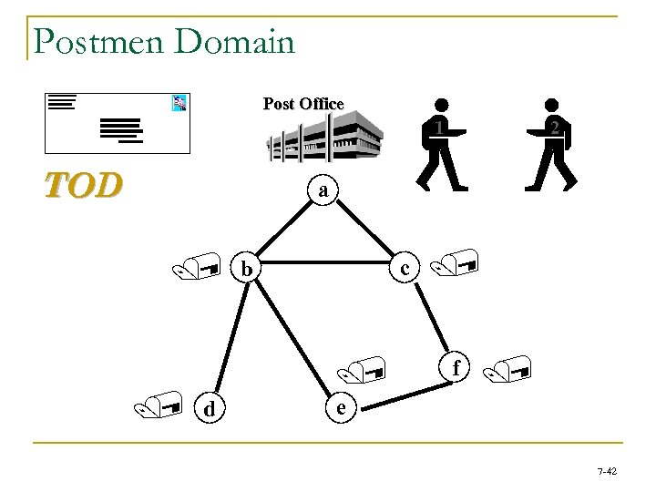 Postmen Domain Post Office 1 TOD 2 a / / c b / d