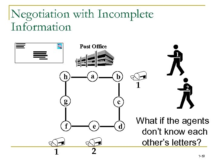 Negotiation with Incomplete Information Post Office 1 h a g f / 1 b