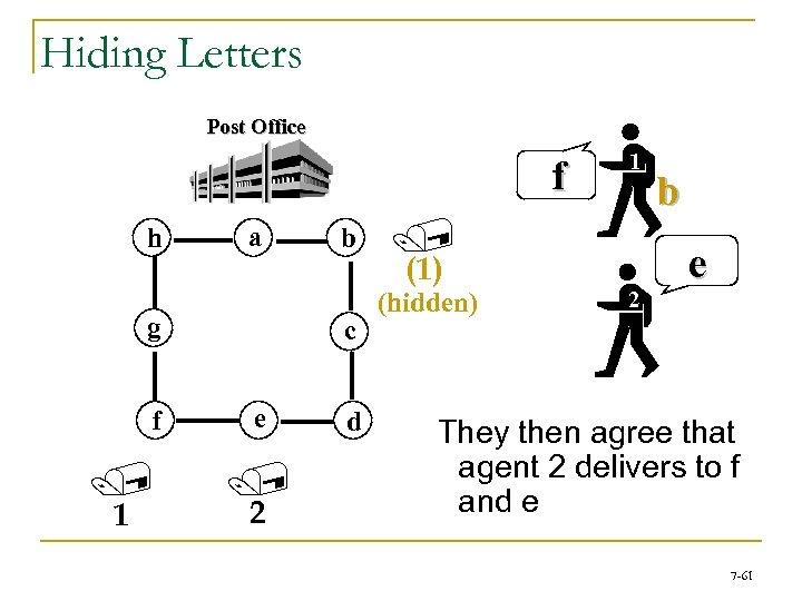 Hiding Letters Post Office f h a g f / 1 b c e