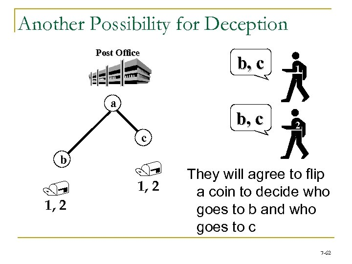 Another Possibility for Deception Post Office b, c a 1 2 c b /