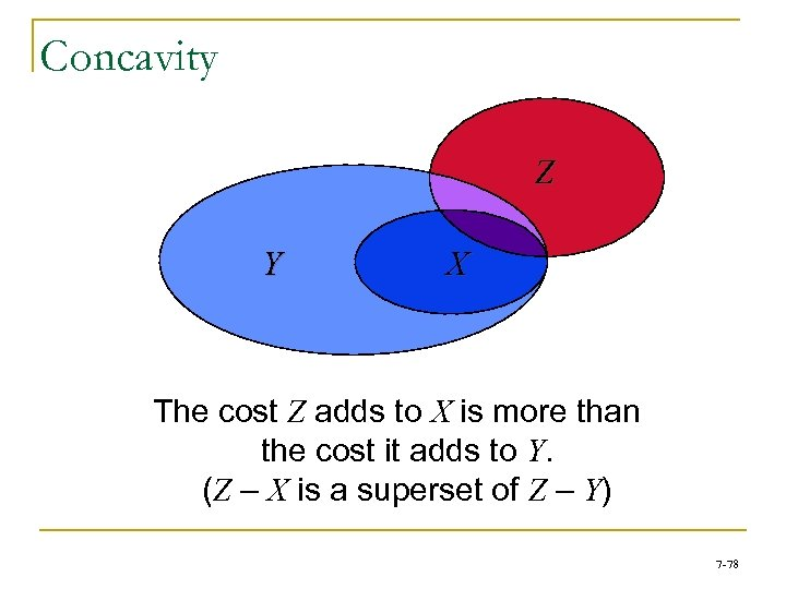 Concavity Z Y X The cost Z adds to X is more than the