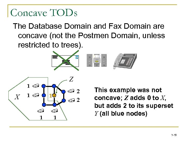 Concave TODs The Database Domain and Fax Domain are concave (not the Postmen Domain,