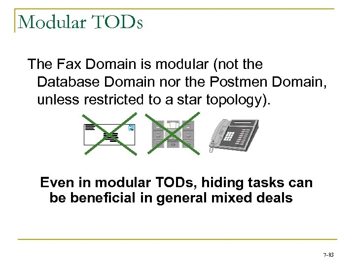 Modular TODs The Fax Domain is modular (not the Database Domain nor the Postmen