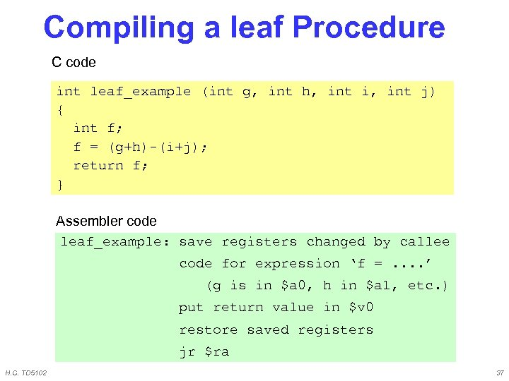 Compiling a leaf Procedure C code int leaf_example (int g, int h, int i,