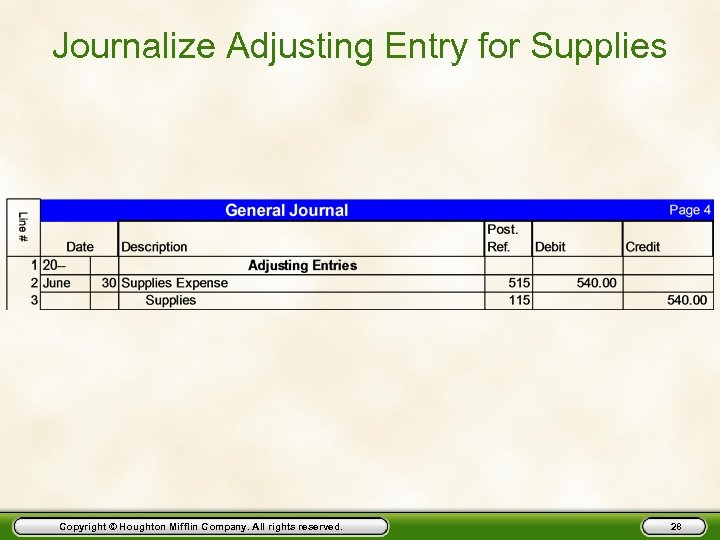Journalize Adjusting Entry for Supplies Copyright © Houghton Mifflin Company. All rights reserved. 28