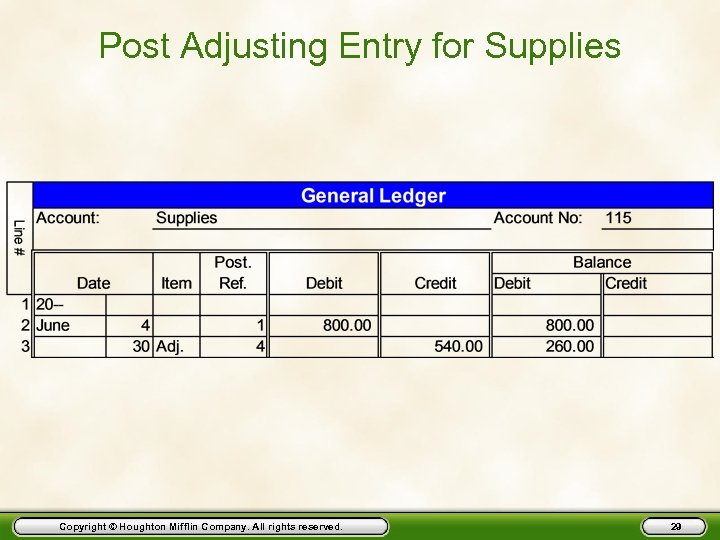 Post Adjusting Entry for Supplies Copyright © Houghton Mifflin Company. All rights reserved. 29