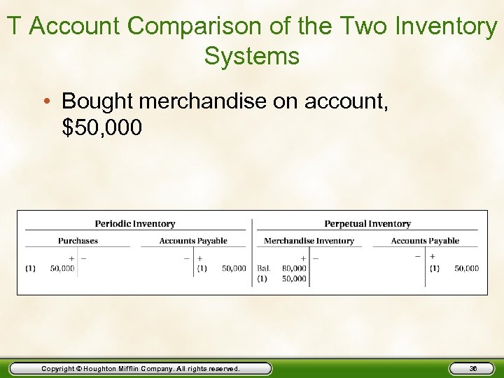 T Account Comparison of the Two Inventory Systems • Bought merchandise on account, $50,