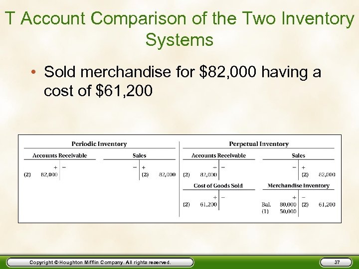T Account Comparison of the Two Inventory Systems • Sold merchandise for $82, 000