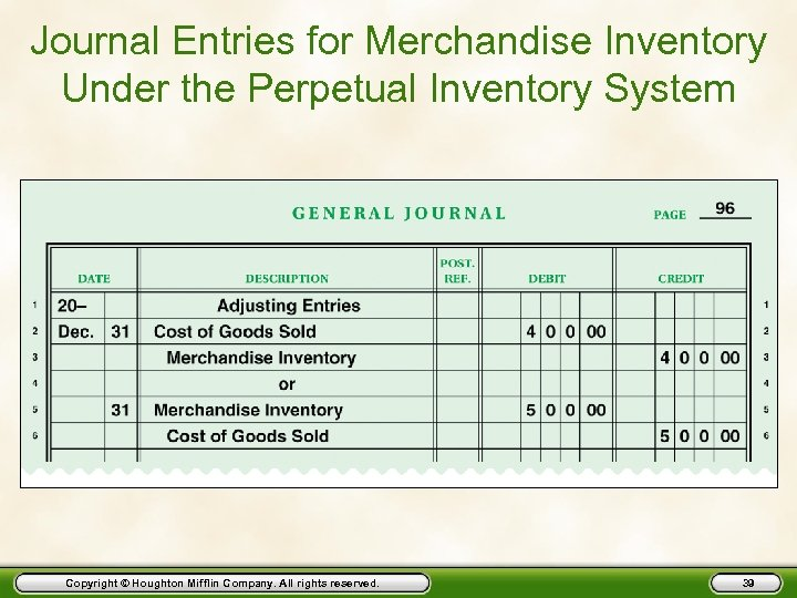Journal Entries for Merchandise Inventory Under the Perpetual Inventory System Copyright © Houghton Mifflin