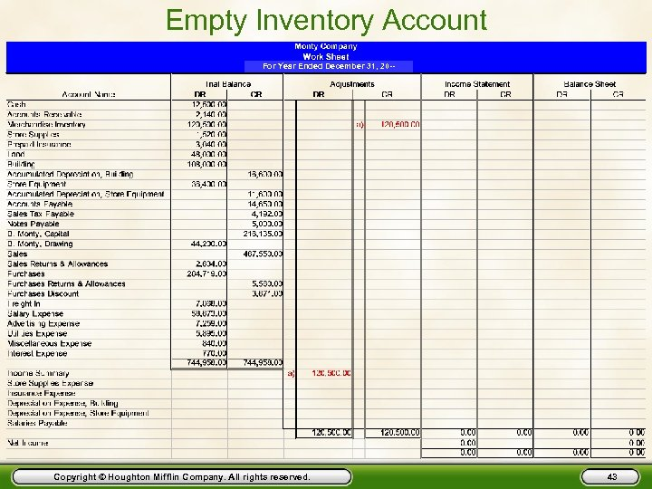 Empty Inventory Account For Year Ended December 31, 20 -- Copyright © Houghton Mifflin