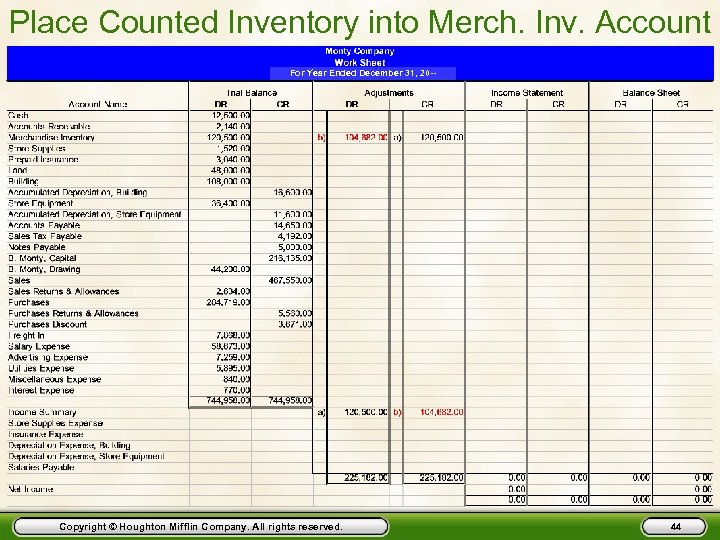Place Counted Inventory into Merch. Inv. Account For Year Ended December 31, 20 --