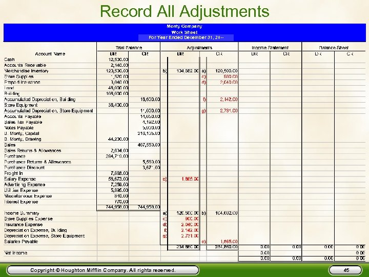 Record All Adjustments For Year Ended December 31, 20 -- Copyright © Houghton Mifflin