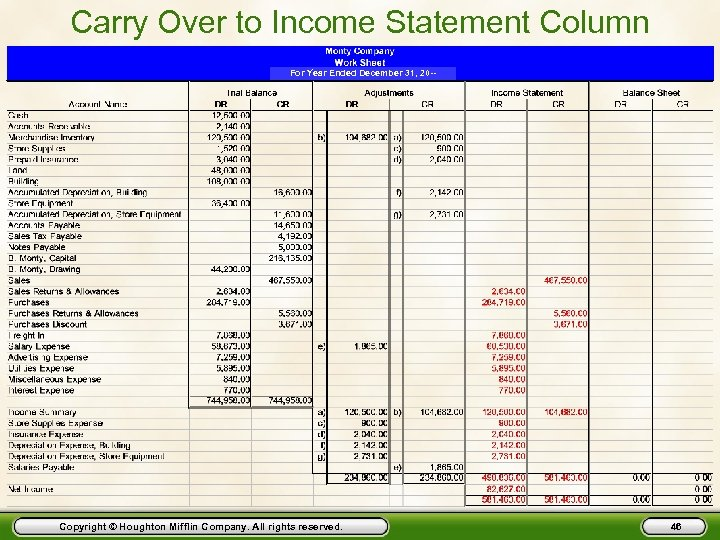 Carry Over to Income Statement Column For Year Ended December 31, 20 -- Copyright