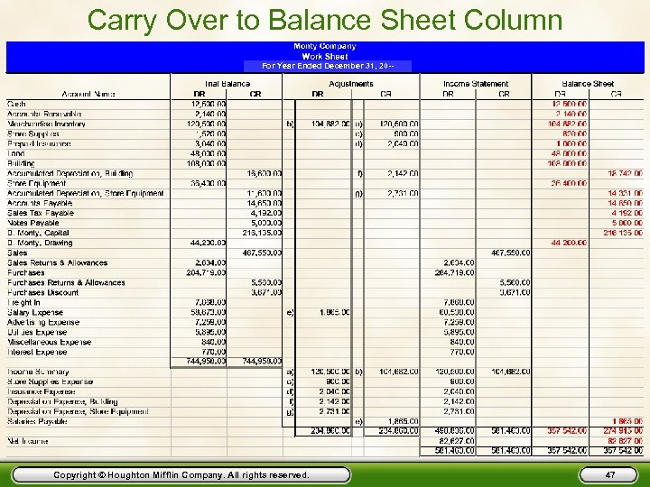 Carry Over to Balance Sheet Column For Year Ended December 31, 20 -- Copyright