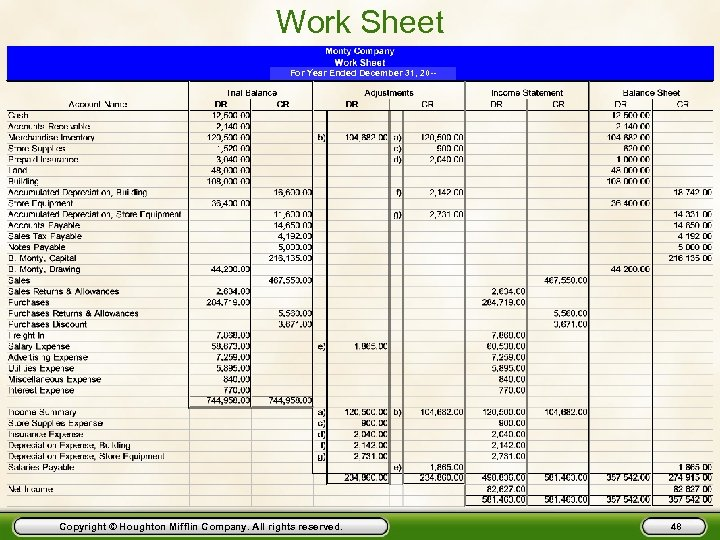 Work Sheet For Year Ended December 31, 20 -- Copyright © Houghton Mifflin Company.