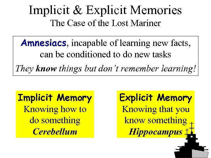 Implicit & Explicit Memories The Case of the Lost Mariner Amnesiacs, incapable of learning