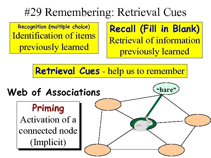 #29 Remembering: Retrieval Cues Recognition (multiple choice) Identification of items previously learned Recall (Fill