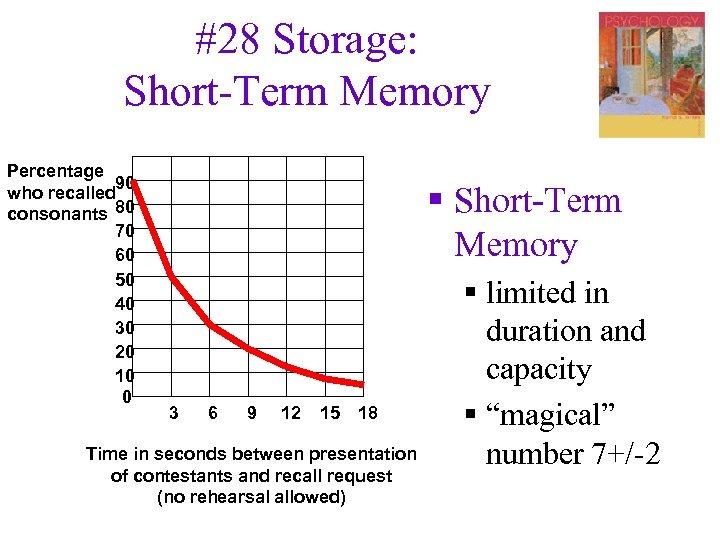 #28 Storage: Short-Term Memory Percentage 90 who recalled consonants 80 70 60 50 40