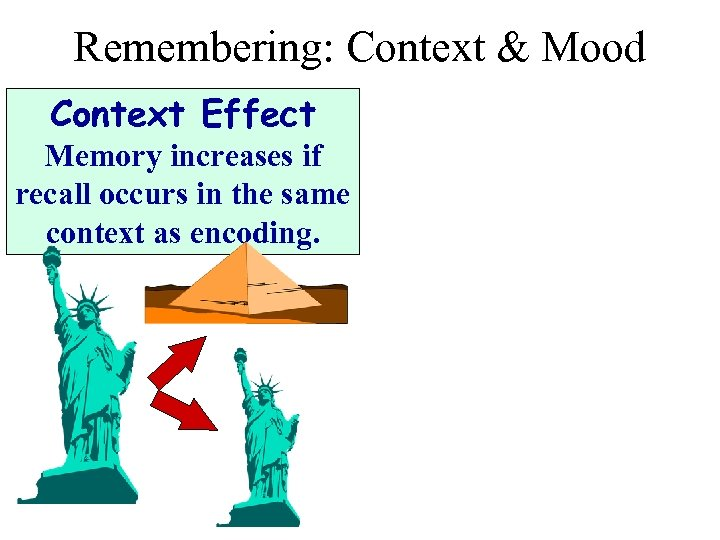 Remembering: Context & Mood Context Effect Memory increases if recall occurs in the same