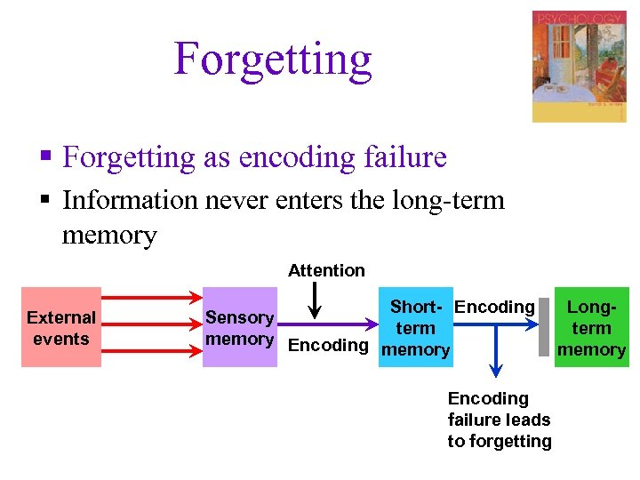 Forgetting § Forgetting as encoding failure § Information never enters the long-term memory Attention