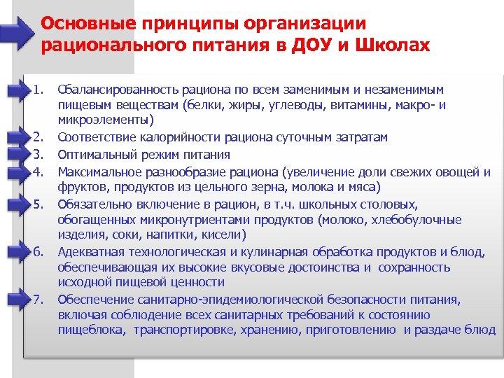 Основные принципы организации рационального питания в ДОУ и Школах 1. 2. 3. 4. 5.