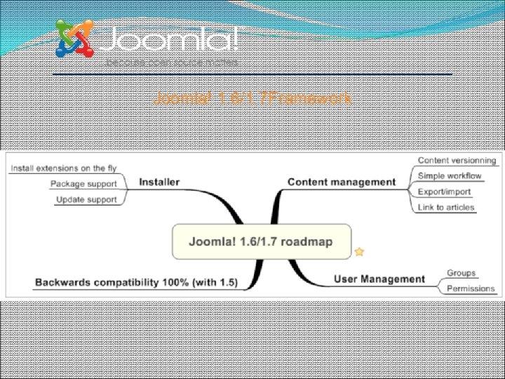 Joomla! 1. 6/1. 7 Framework