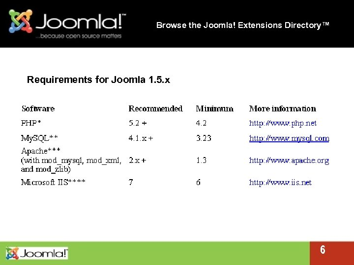 Browse the Joomla! Extensions Directory™ Requirements for Joomla 1. 5. x 6