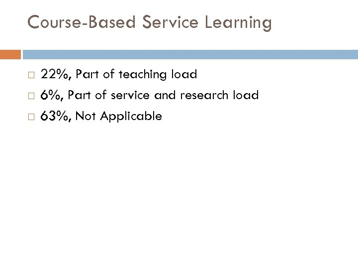 Course-Based Service Learning 22%, Part of teaching load 6%, Part of service and research