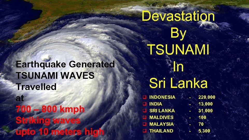 Earthquake Generated TSUNAMI WAVES Travelled at 700 – 800 kmph Striking waves upto 10