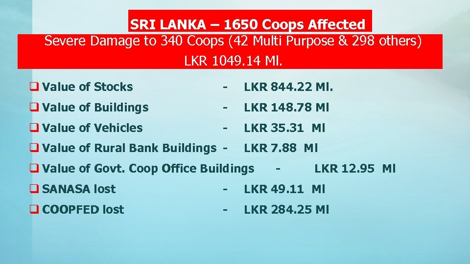 SRI LANKA – 1650 Coops Affected Severe Damage to 340 Coops (42 Multi Purpose