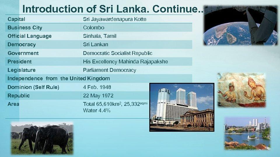 Introduction of Sri Lanka. Continue. . Capital Sri Jayawardenapura Kotte Business City Colombo Official