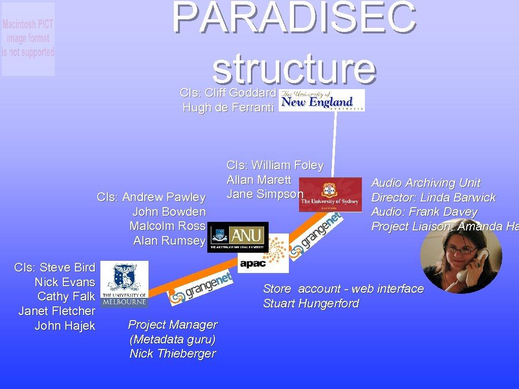 PARADISEC structure CIs: Cliff Goddard Hugh de Ferranti CIs: Andrew Pawley John Bowden Malcolm