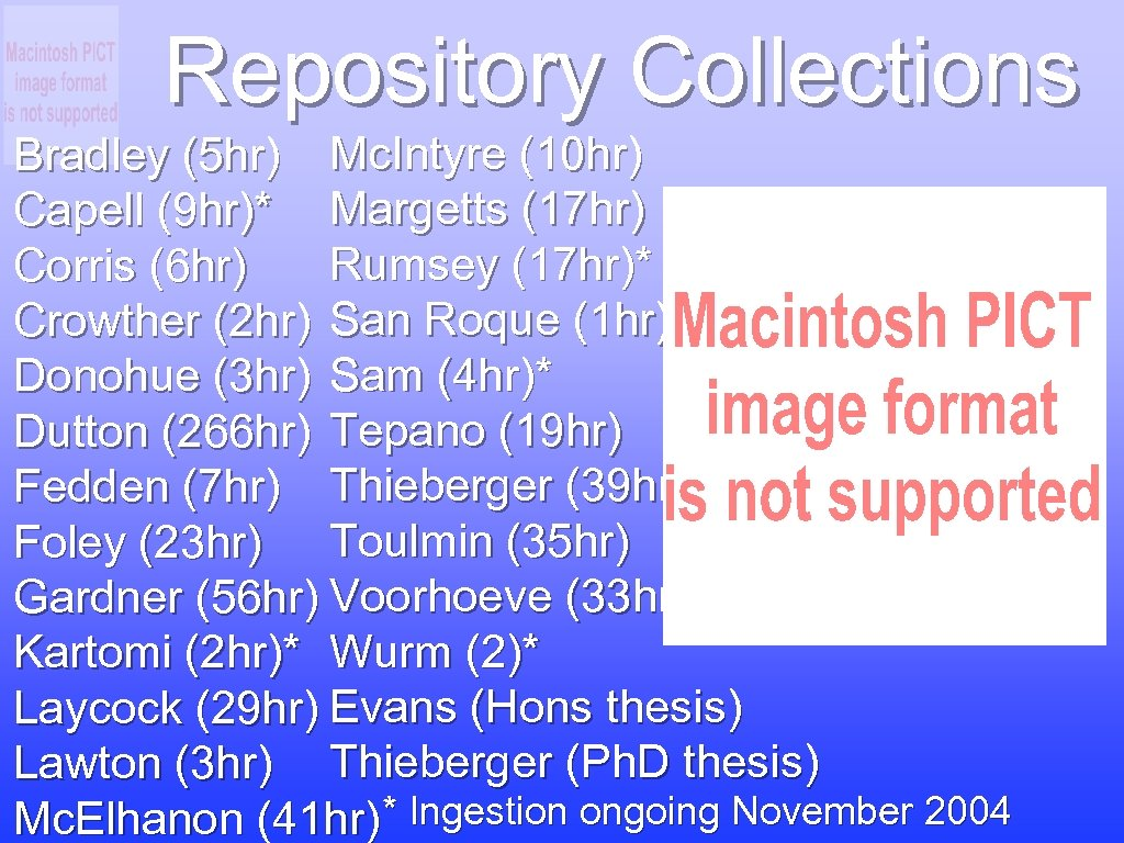 Repository Collections Bradley (5 hr) Mc. Intyre (10 hr) Capell (9 hr)* Margetts (17