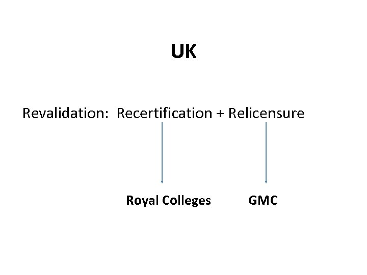UK Revalidation: Recertification + Relicensure Royal Colleges GMC