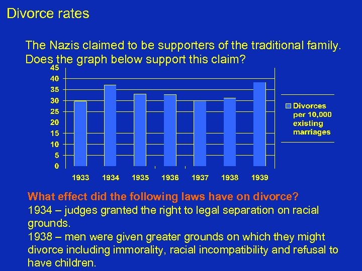Divorce rates The Nazis claimed to be supporters of the traditional family. Does the