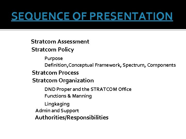 SEQUENCE OF PRESENTATION Stratcom Assessment Stratcom Policy Purpose Definition, Conceptual Framework, Spectrum, Components Stratcom