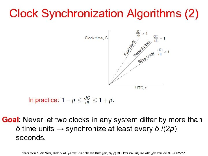 Clock Synchronization Algorithms (2) Goal: Never let two clocks in any system differ by