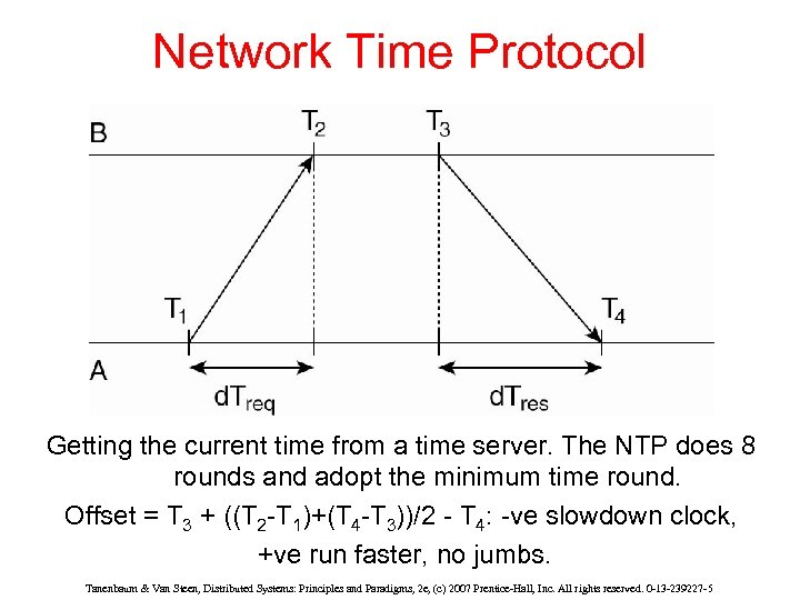 Network Time Protocol Getting the current time from a time server. The NTP does