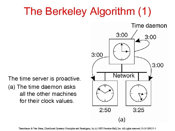 The Berkeley Algorithm (1) The time server is proactive. (a) The time daemon asks