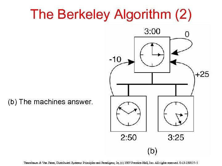 The Berkeley Algorithm (2) (b) The machines answer. Tanenbaum & Van Steen, Distributed Systems: