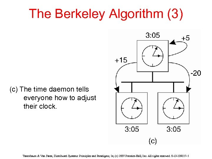 The Berkeley Algorithm (3) (c) The time daemon tells everyone how to adjust their