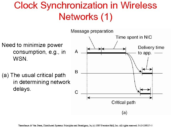 Clock Synchronization in Wireless Networks (1) Need to minimize power consumption, e. g. ,