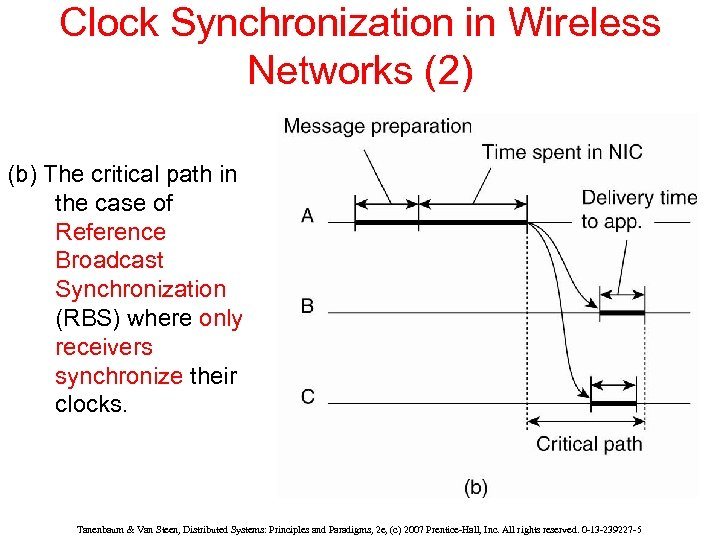 Clock Synchronization in Wireless Networks (2) (b) The critical path in the case of