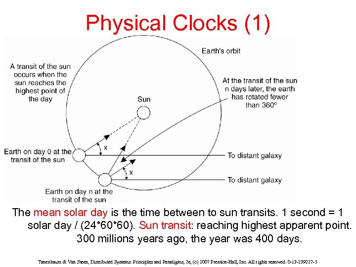 Physical Clocks (1) The mean solar day is the time between to sun transits.