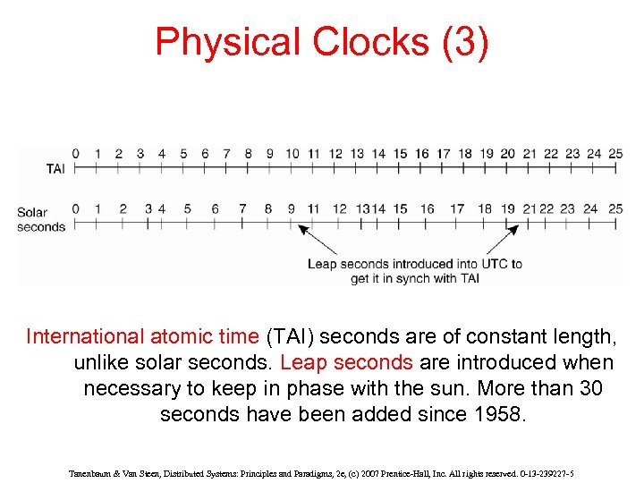Physical Clocks (3) International atomic time (TAI) seconds are of constant length, unlike solar