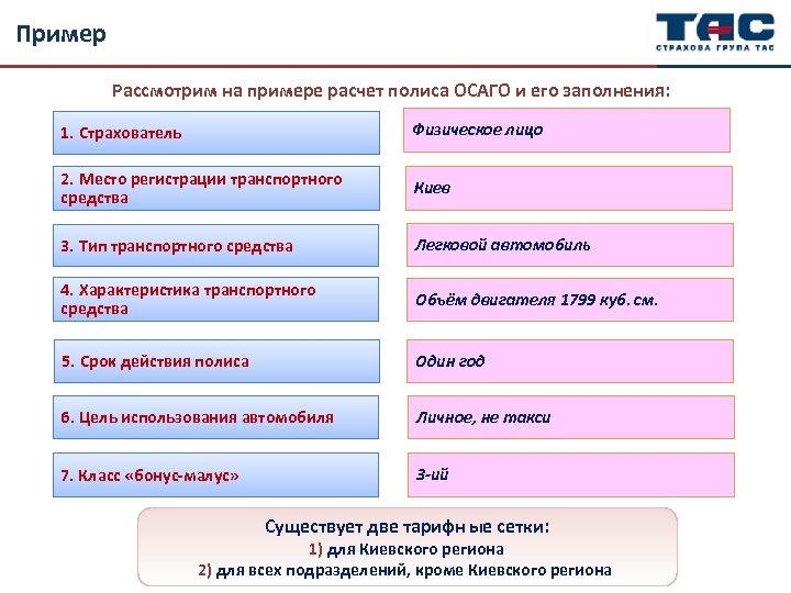 Пример Рассмотрим на примере расчет полиса ОСАГО и его заполнения: 1. Страхователь Физическое лицо