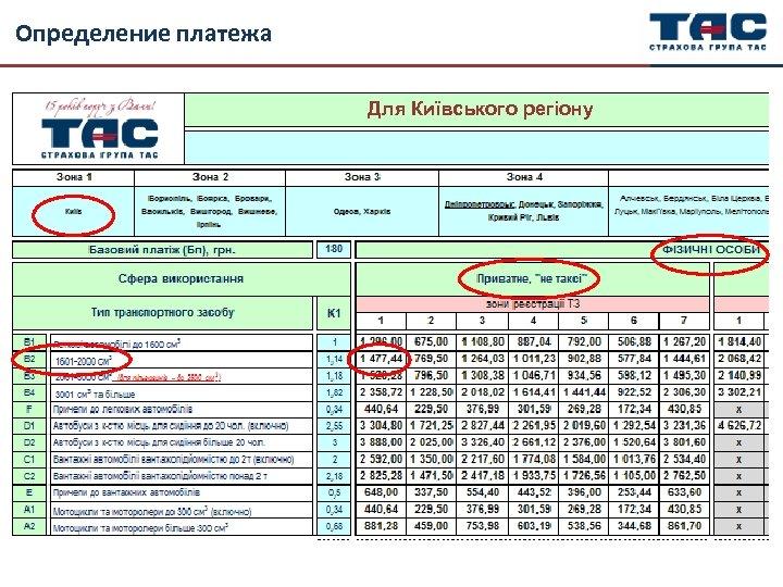 Определение платежа Для Київського регіону
